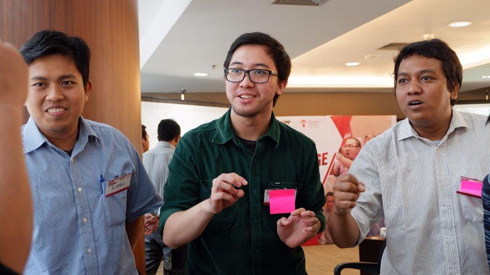 Tingkatkan Potensi Diri Untuk Meningkatkan Prestasi - Corporate Training Indonesia